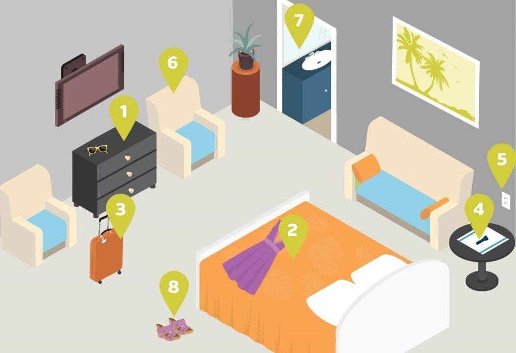 Prévention punaise de lit